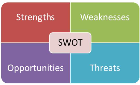 swot analysis of swiss watch The swatch group ltd swot analysis // swatch group, ltd swot analysismay2014, p1 a company profile of swiss watch manufacturer swatch group ltd is presented.
